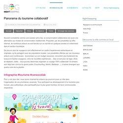 Le tourisme collaboratif - Infographie complète #consocollab