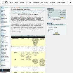 16 outils collaboratifs Open Source - JDN Développeurs