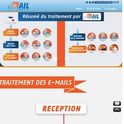 Logiciel de gestion d'email collaboratif pour entreprise, Solution web professionnel