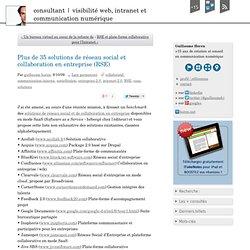 RSE - Réseau social et collaboration en entreprise : la liste des solutions SaaS du marché