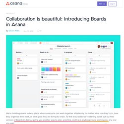 Collaboration is beautiful: Introducing Boards in Asana