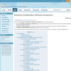 Enterprise Collaboration Software Comparison