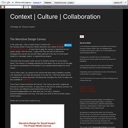 Collaboration: The Narrative Design Canvas