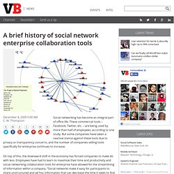 A brief history of social network enterprise collaboration tools