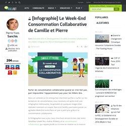 [Infographie] Le Week-End Consommation Collaborative de Camille et Pierre - La RSE et le développement durable en entreprise : e-RSE.net