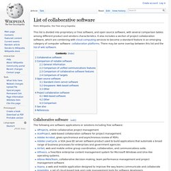 List of collaborative software