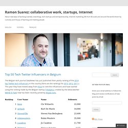 Ramon Suarez - Web notes, ideas, links and conversations. Mostly about new media, marketing and entrepreneurship.