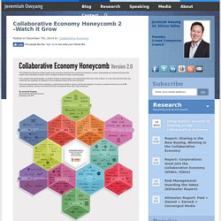 Collaborative Economy Honeycomb 2 –Watch it Grow