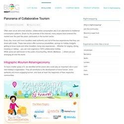 Collaborative Tourism - Infographic #sharingeconomy