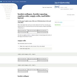 CSS - border-collapse, border-spacing, caption-side, empty-cells, and table-layout