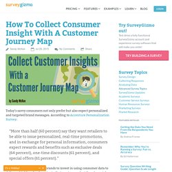 How To Collect Consumer Insight With A Customer Journey Map