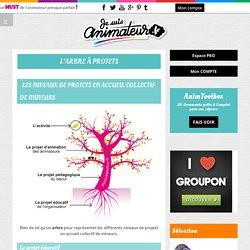 L'arbre à projets - Accueil collectif Mineurs (ACM) - JeSuisAnimateur