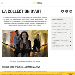 Collection d'art Renault