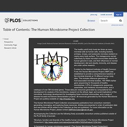 PLoS Collections: Article collections published by the Public Library of Science