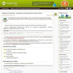 Magento et collections : chargement automatique des attributs produits