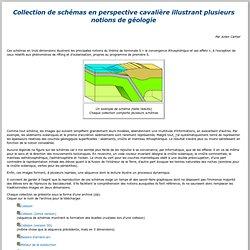 Collections de schémas pour la géologie