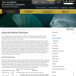 Research at The Academy of Natural Sciences of Drexel University