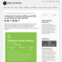 Collective Teacher Efficacy (CTE) according to John Hattie