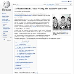 Kibbutz Communal child rearing and collective education