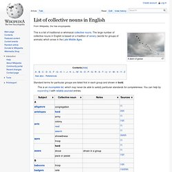 List of collective nouns by collective term A-K