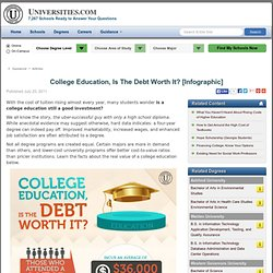 College Education, Is The Debt Worth It? - Universities.com