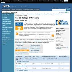 Top 30 College & University