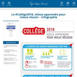 Le #Collège2016, mieux apprendre pour mieux réussir – Infographie