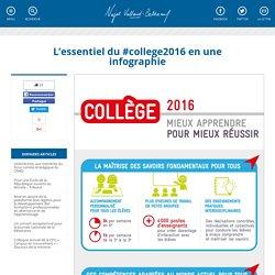 L'essentiel du #college2016 en une infographie