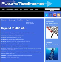 Timeline of the Universe | Future | Timeline