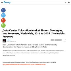 Data Center Colocation Market Shares, Strategies, and Forecasts, Worldwide, 2016 to 2025