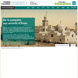 Frise chronologique interactive : de la colonisation à l'indépendance de l'Algérie
