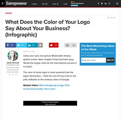 What Does the Color of Your Logo Say About Your Business? (Infographic)