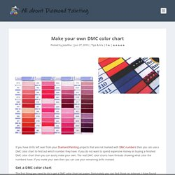 Make your own DMC color chart