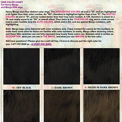 HAIR COLOR CHART For Henry Margu and Margu Elite wigs
