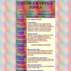 COLOR CHARTS & TOOLS
