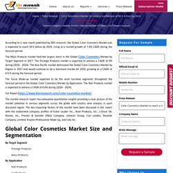 Color Cosmetics Market to reach a market size of $9.9 billion by 2024