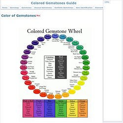 Color of Gemstones