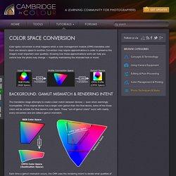 6. Color space conversion