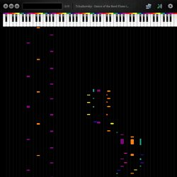 Color Piano Theory—Learn how to play songs without SheetMusic!