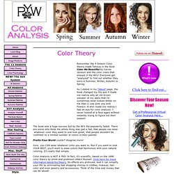COLOR THEORY: COLOR ANALYSIS BASED ON COLOR SCIENCE