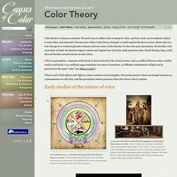 Color Theory | Causes of Color