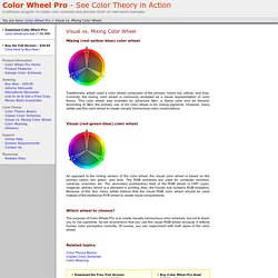 Color Wheel Pro: Visual versus Mixing Color Wheel