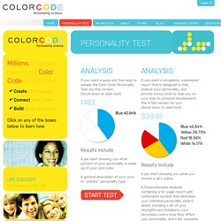 ColorCode Personality Science