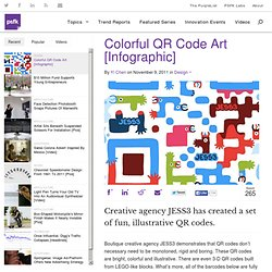Colorful QR Code Art [Infographic]