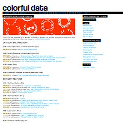 colorful data | information design