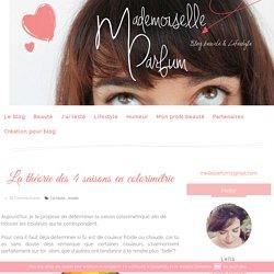 Mademoiselle Parfum, blog beauté et lifestyle d'une Nantaise....