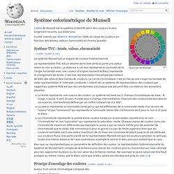 Système colorimétrique de Munsell