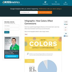 How Colors Affect Conversions - Infographic