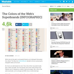 The Colors of the Web's Superbrands [INFOGRAPHIC]