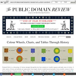 Colour Wheels, Charts, and Tables Through History